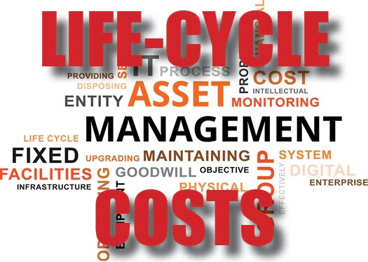 How to Determine Life-Cycle Costs of Equipment