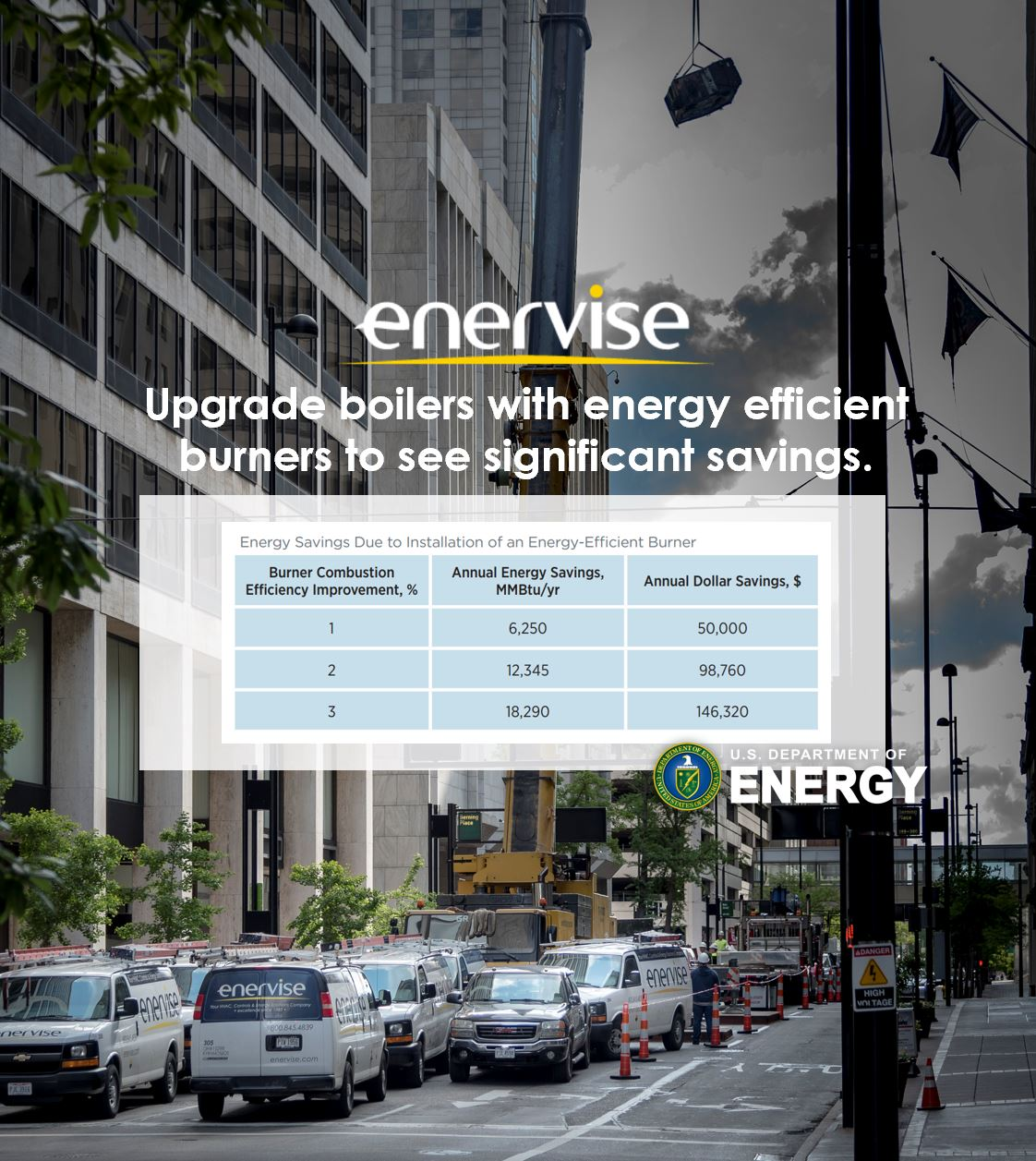 Why Upgrade Your Boiler with Energy-Efficient Burners?